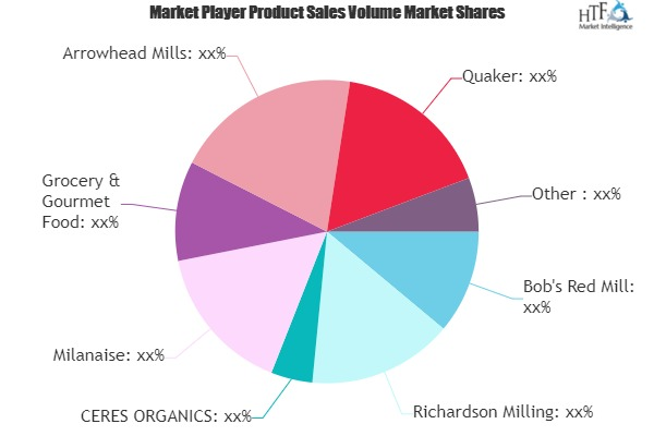 Oat Flour Market to Eyewitness Massive Growth by 2026 | Bob's Red Mill, Richardson Milling, CERES ORGANICS 6