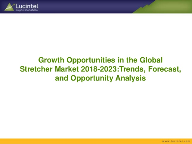 Stretcher Market Report: Trends, Forecast and Competitive Analysis 1
