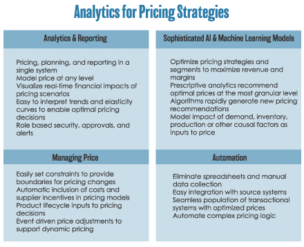 Manufacturing Journalist TR Cutler Interviews Pricing Experts on Price Alignment 2020 Trends 6