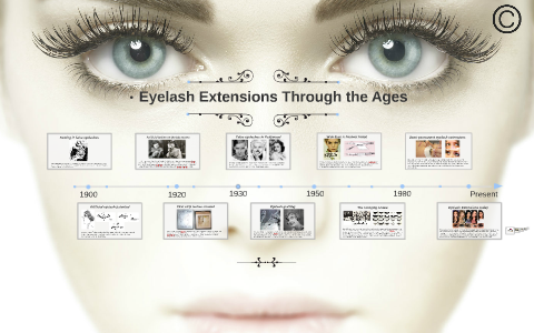 Classic Eyelash Extensions Through the Ages Uncovered 6