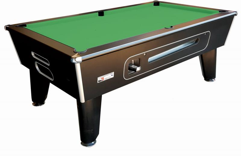Coin Operated Pool Tables and Jukeboxes Market 2020 Global Analysis, Opportunities And Forecast To 2025 6