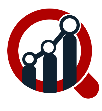 Edible Oils and Fats Industry Overview | COVID-19 Pandemic Impact, Market is Projected to Grow at a CAGR of 4.29% During Forecast Period 2020 to 2023 6