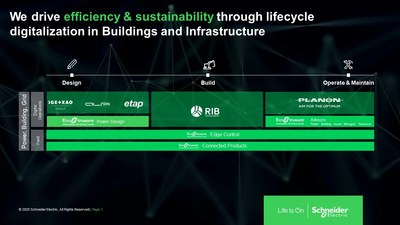 Schneider Electric announced its Investment in Planon Beheer B.V. to Further Digitally Transform Buildings 8