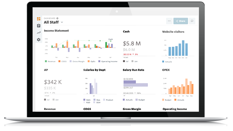 K-38 Consulting to Provide SaaS-based Forecasting, Modeling, and Cash Management CFO Services 6