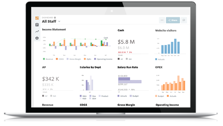 K-38 Consulting to Provide SaaS-based Forecasting, Modeling, and Cash Management CFO Services to the Healthcare Sector 6