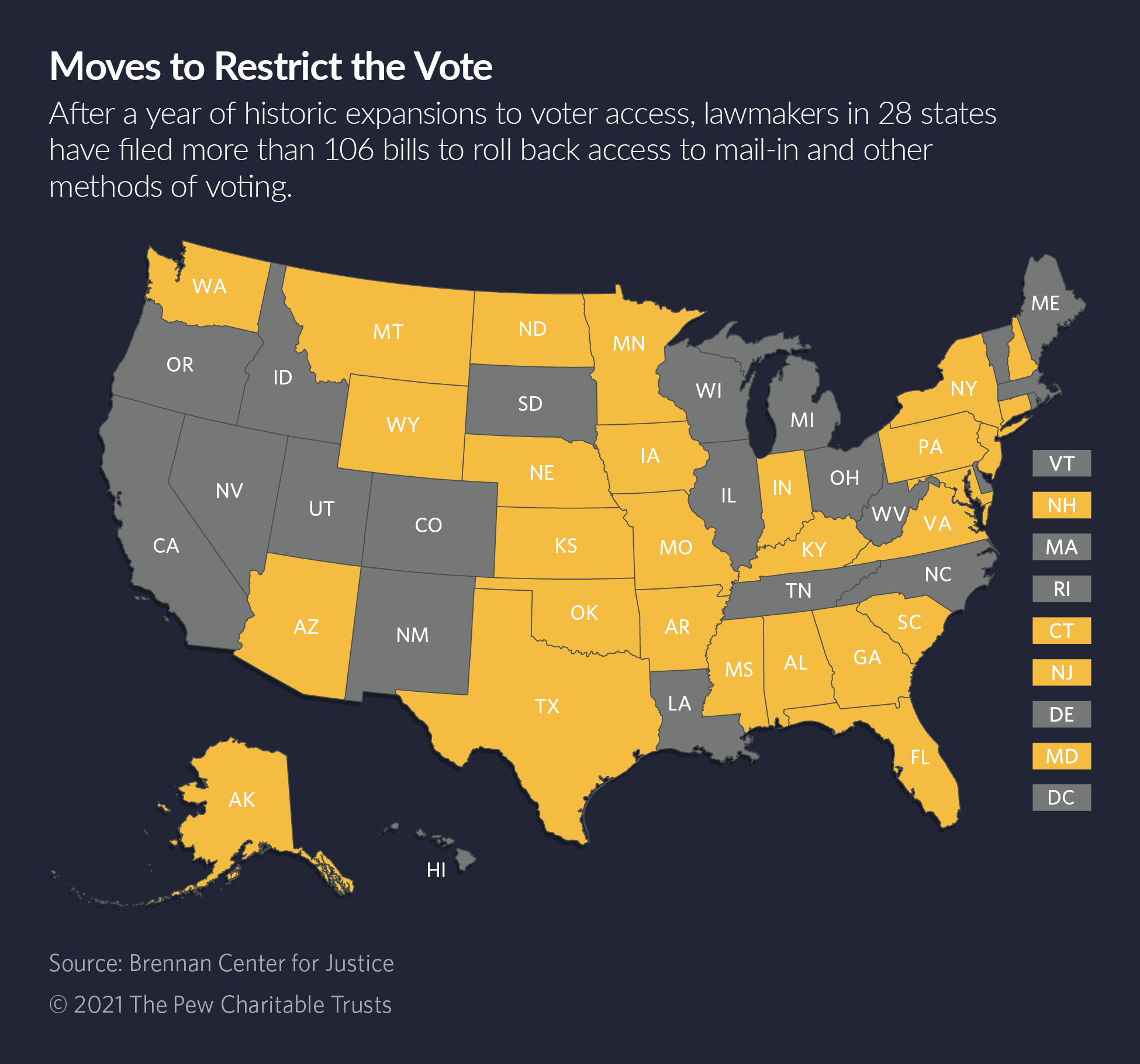 Republican-led legislatures in Texas & elsewhere push forward with efforts to restrict voting access 6